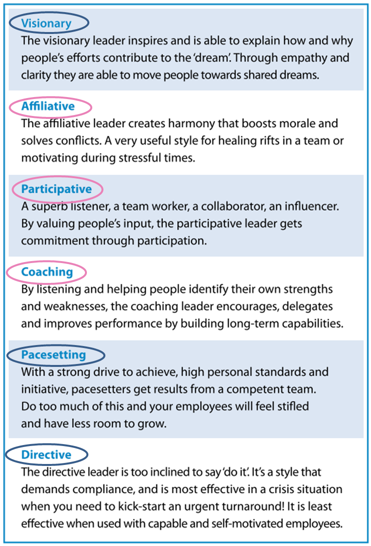 leadership styles of team leaders The savvy leader varies the leadership style according to team and individual needs—according to the prevailing circumstances the 6 essential leadership styles to motivate and guide teams.