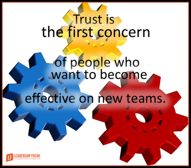 trust is the first concern of people who want to beome effective on teams.png