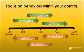 focus-on-behaviors-within-your-control