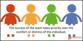 the-success-of-the-team-takes-priority-over-the-comfort-or-distress-of-the-individual