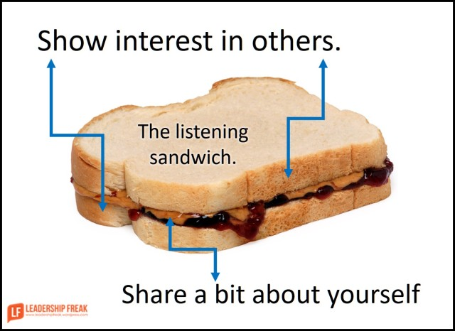 The Listening Sandwich and Inspiring Others | Leadership Freak