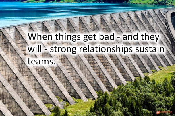 when things get bad - and they will - strong relationships sustain teams
