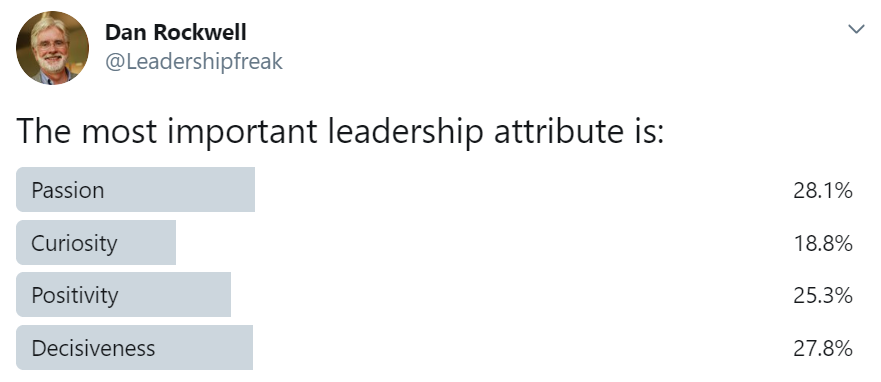 The Most Important Leadership Attribute