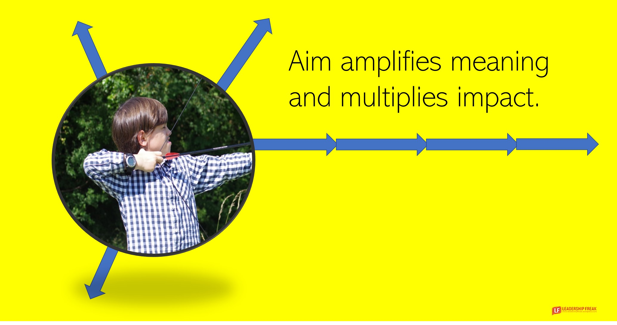 Aiming an arrow. Aim.  Aim amplifies meaning and multiplies impact.